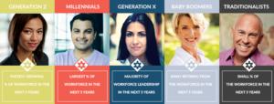 5 Generations Blog Post Image