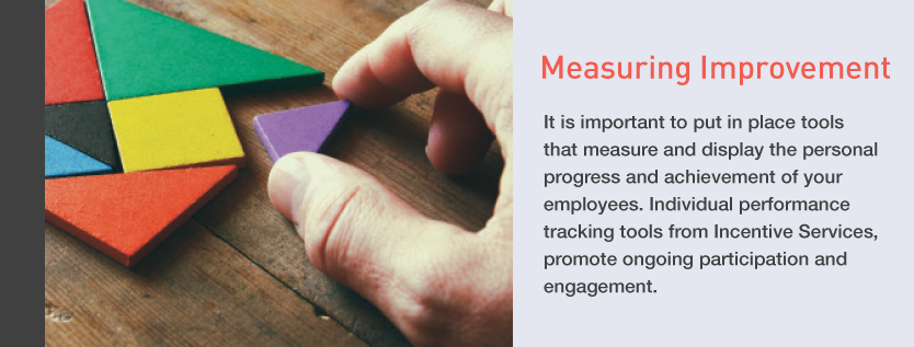Moving The Middle - Measuring Improvement